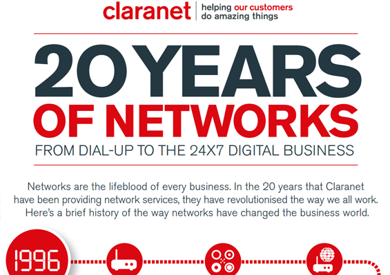 20 years of networks